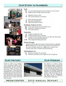 annual report2013p3